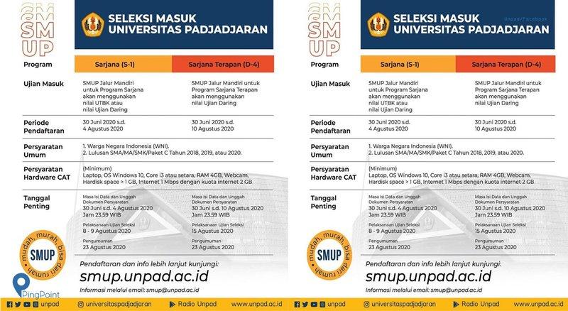 Unpad Buka Pendaftaran SMUP Hingga 4 Agustus 2.width 800